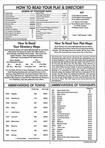Index and Legend, Clearwater County 1998 Published by Farm and Home Publishers, LTD
